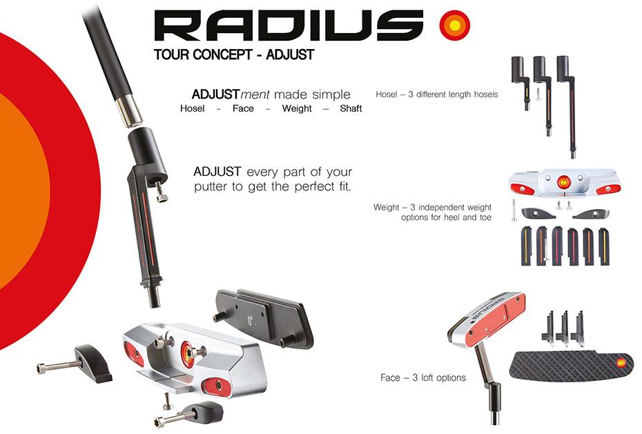 Das Konzept des RADIUS Tour Concept Adjust