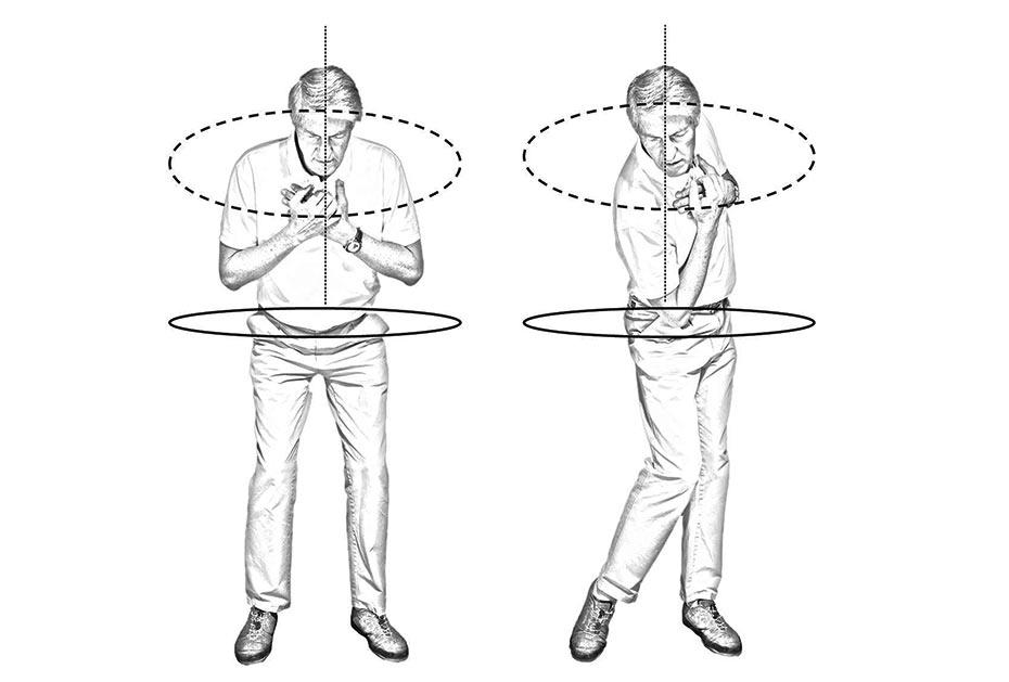 Ungünstige Drehbewegungen, die - wie in Bild 2 - zur Seitkrümmung der Wirbelsäule führen, sind zu vermeiden