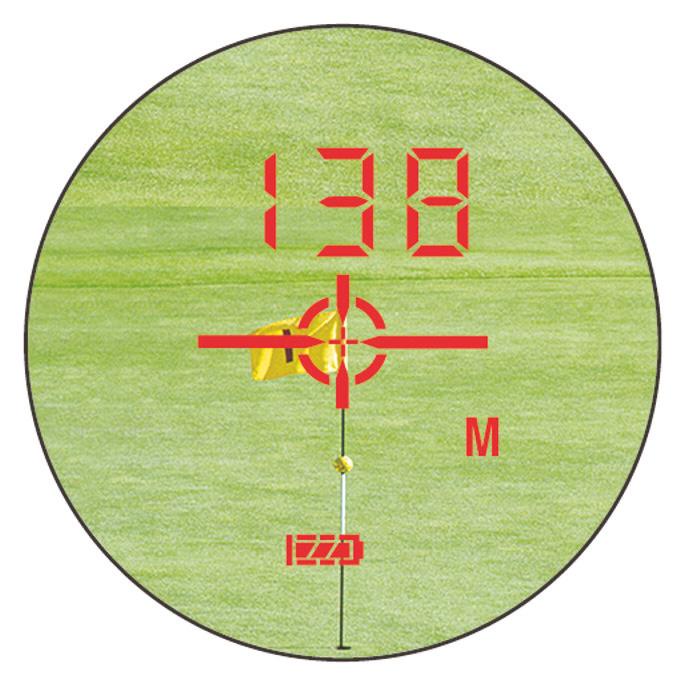 Im Fokus: Rangefinder lassen das Ziel genau anvisieren