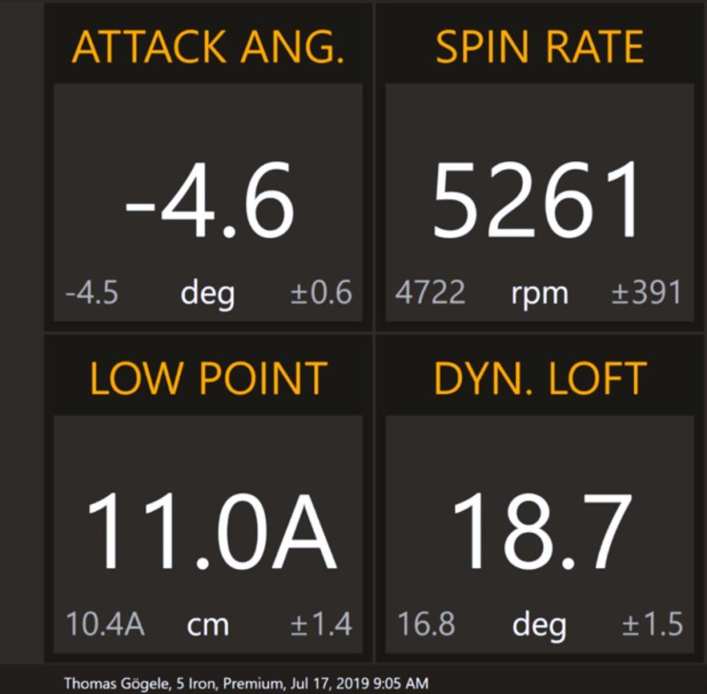 Trackman-Daten eines guten Ballkontakts