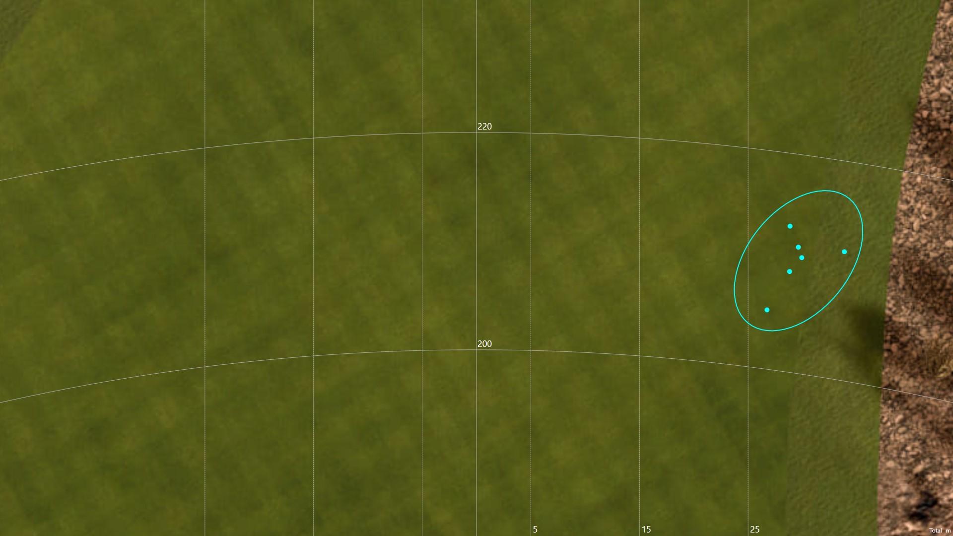 Bespielchart zur Darstellung der Zone, in der die Bälle zur Ruhe gekommen sind