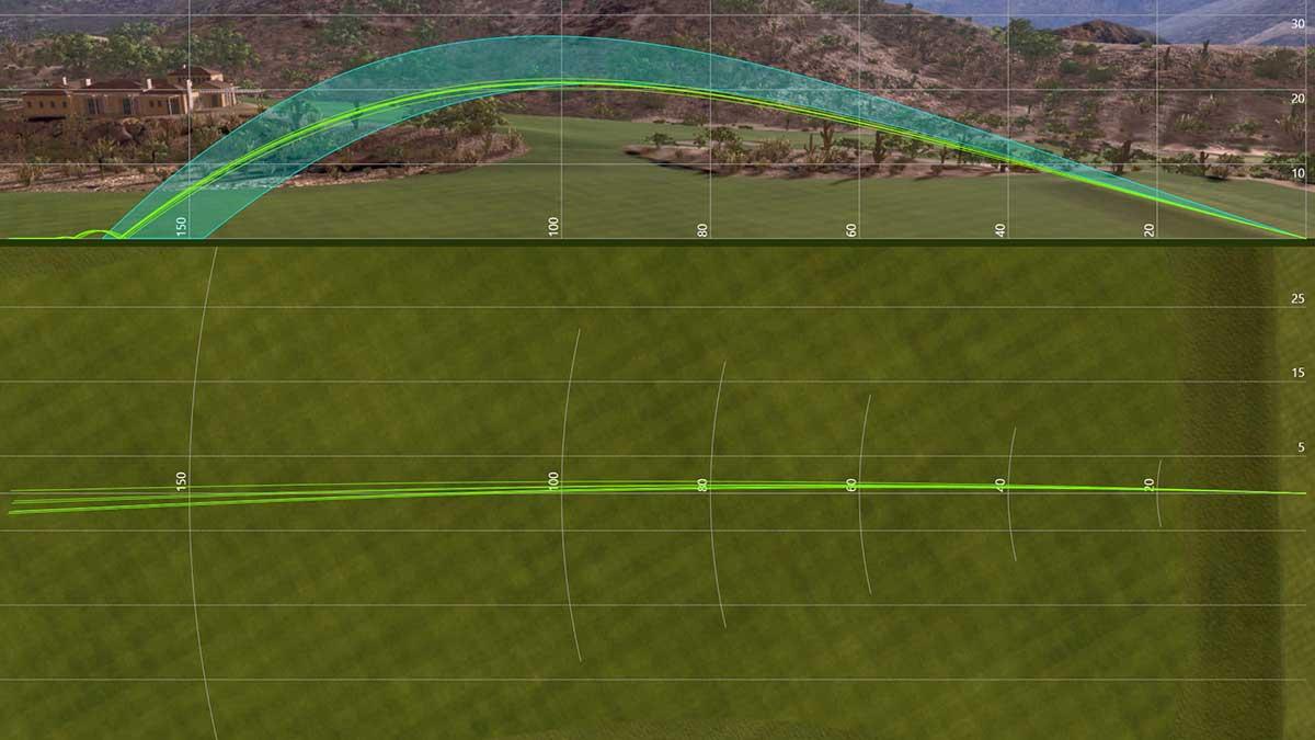 Golf Eisen Test 2021: Beispiel-Chart zur Flugbahn und Länge der Eisen